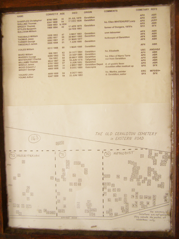 Geraldton Old WA Memorial Inscriptions